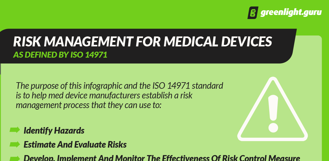 Risk Management: A Total Product Life-cycle Process [Infographic ...